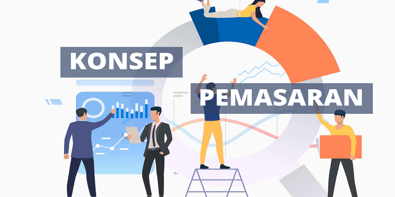 Pengertian Konsep Pemasaran Marketing Concept